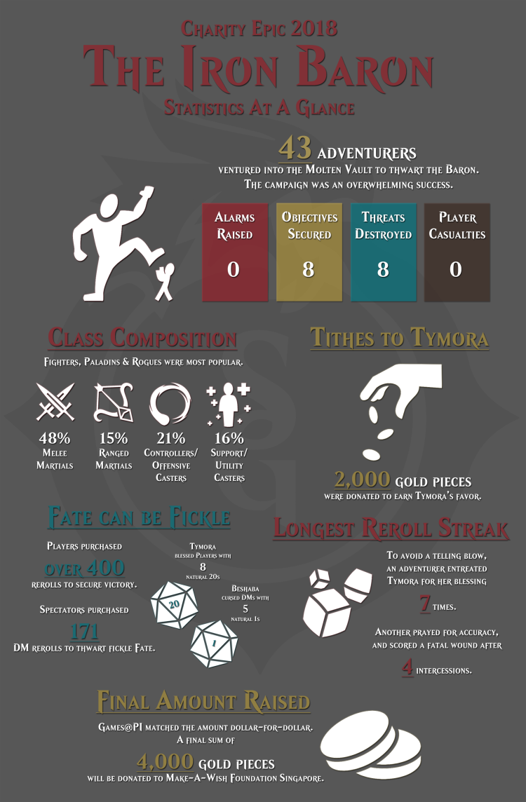 iron_baron_infographic