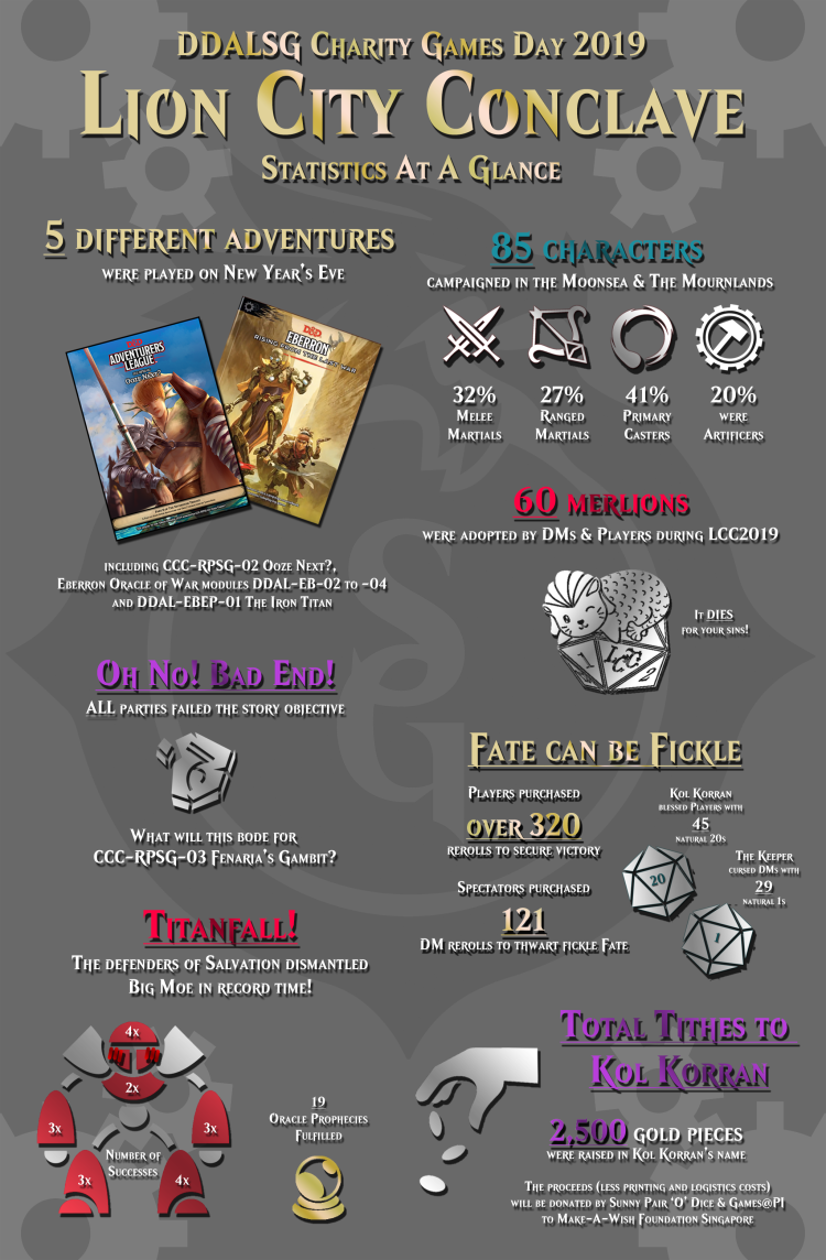 LCC_infographic